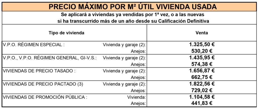 Precios máximos VPO Navarra 2018